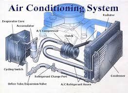 auto air conditioning service 2002 infiniti i engine control ricarica climatizzatore auto rimini riccione aria condizionata officina pratelli riccione