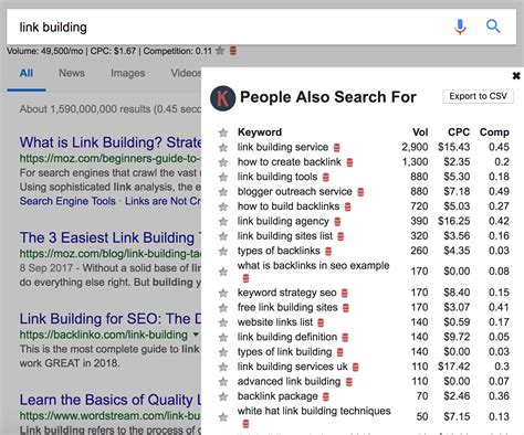 10 top free keyword research tools and easily rank high in search engine