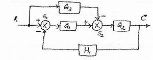 Tutorial Problems  Control Systems