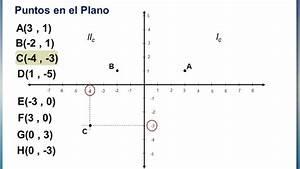 Plano Cartesiano  Representaci U00f3n De Puntos En El Plano
