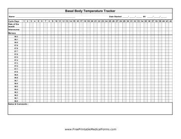 basal body temperature chart  ideal  helping