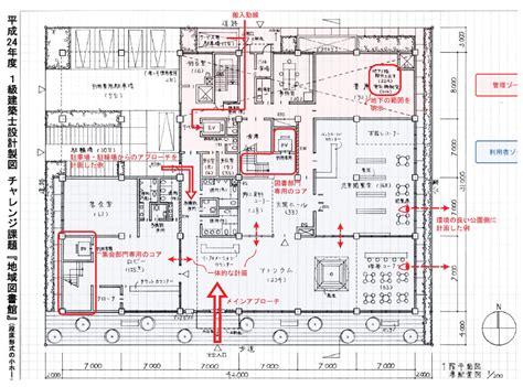 建築 設備 士 二 次 試験