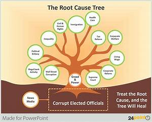 Tree Diagrams For Your Powerpoint Presentations  U2013 Simple And Aesthetic