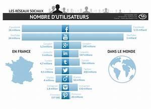 Infographie   R U00e9seaux Sociaux  Combien Sommes