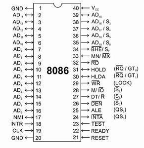 Pin Diagram Of 8086  U2013 Interfacing With Microprocessors   Ce701