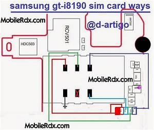 Samsung I8190 Galaxy S3 Mini Sim Card Problem Ways Solution