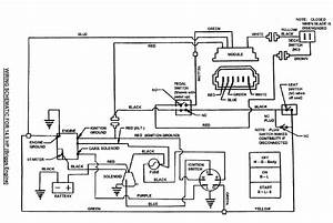 Kohler Engine Wiring Diagrams Kohler K321 Engine Diagram Wiring Diagram