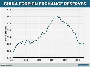 Donald Trump And The Manipulated Yuan