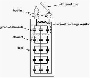 Category  Capacitor Banks