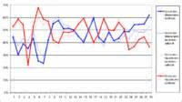 élections Chambre Des Représentants Usa 2012 r 233 sultats des 233 lections pr 233 sidentielles am 233 ricaines dans l