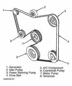 Engine Diagram For Ford Zetec 1 25 1999