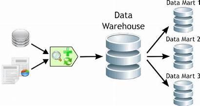 Mart Datamart Datawarehouse Vs Dw Warehouse Down