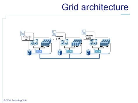 introduction  grid computing    risk