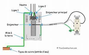 Radiateur Electrique Sur Circuit Prise : sch mas lectriques d 39 une maison ~ Carolinahurricanesstore.com Idées de Décoration
