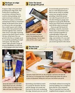 Woodworking Tool Sharpening • WoodArchivist