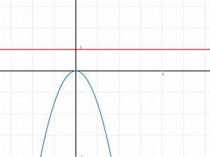 Geradengleichung Berechnen : gleichung quadratische funktion mit 3 2 a 1 berechnen und zeichnen mathelounge ~ Themetempest.com Abrechnung