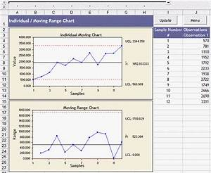 excel examples for quality assurance kpis management tools With quality assurance metrics template