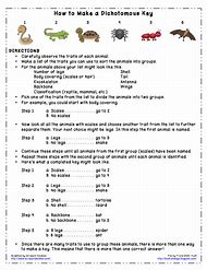 DICHOTOMOUS KEYS LESSON PLAN – A  PLETE SCIENCE LESSON USING THE likewise A MIDDLE LESSON FOR CREATING AND USING DICHOTOMOUS KEYS By as well Plants   7 Leaf Tree Id Key Review   Dichotomous Keys Activity also Animal Science Worksheets For High Fourth Grade Science additionally Dichotomous worksheet   Download them and try to solve additionally Bookish Ways in Math and Science  Monday Science Freebie further Dichotomous Key lab moreover dichotomous key worksheets for 5th grade moreover 7 Grade Science Clification Unit Information additionally  also Dichotomous Key Activity   Taxonomy Clification further  moreover Best Dichotomous Key   ideas and images on Bing   Find what you'll moreover  additionally Amy Brown Science  Insects  A Dichotomous Clification Key Activity further Clifying Sharks Di Key  answers. on dichotomous key worksheet middle