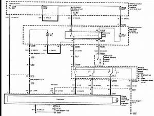 1997 Lincoln Town Car Fuse Box Diagram Under Dash  Lincoln