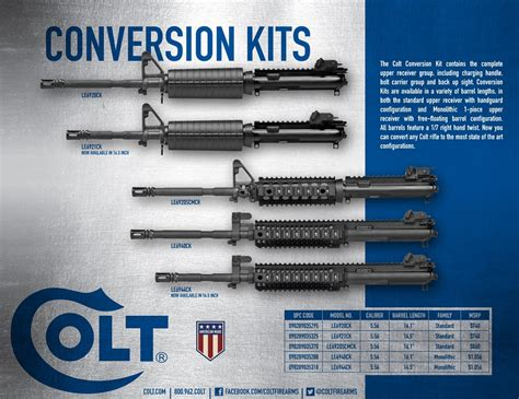 Colt Upper Receiver Assembly Kits Now Available in Various ...