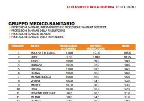 test ingresso professioni sanitarie 2013 le universit 224 migliori dove studiare professioni sanitarie