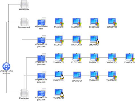 Vmware Diagram Simple by Vmware Powerpack With Visio Integration Dmitry S