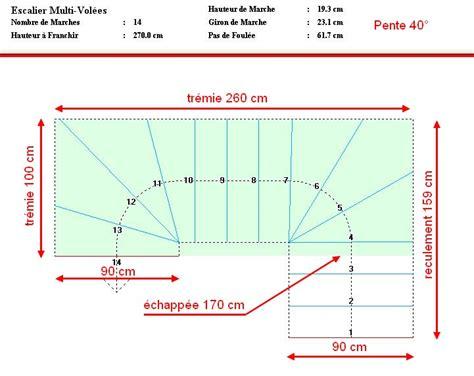 dessiner un escalier helicoidal difficult 233 pour cr 233 er et dessiner un escalier