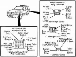 2003 Ford Explorer Interior Fuse Box Diagram