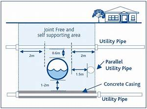 Utility Installation Guidelines