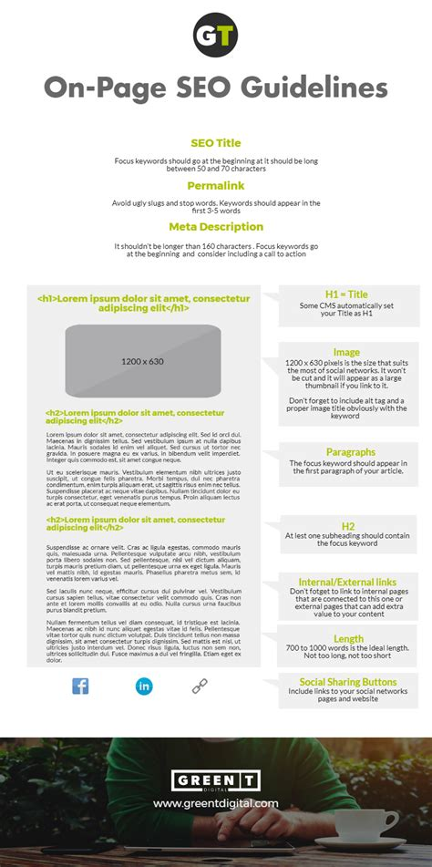 Seo Guidelines - on page seo guidelines for better serp rankings green t