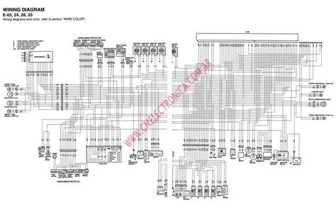 Diagrama Suzuki Gsxr