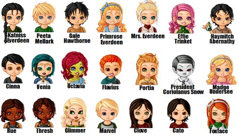 hunger characters real names hunger games lunaii by lillytalonepicness on deviantart