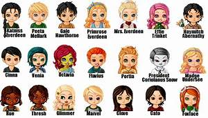 Hunger Games Lunaii by LillytalonEpicness on DeviantArt