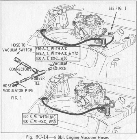 1972 Oldsmobile Cutlas Engine Diagram by The Oldszone Car Technical