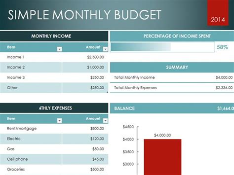 best excel budget template 50 best free excel templates dashboards for any occasion better blogging creative