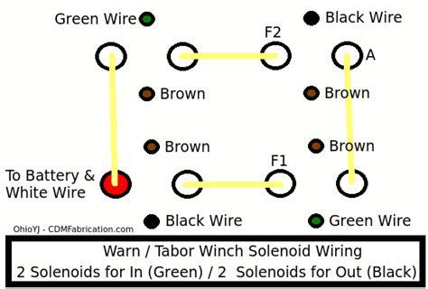 warn tabor winch solenoid wiring quadratec jeep