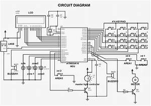 Electronics Microcontroller Projects  Zone Based Home