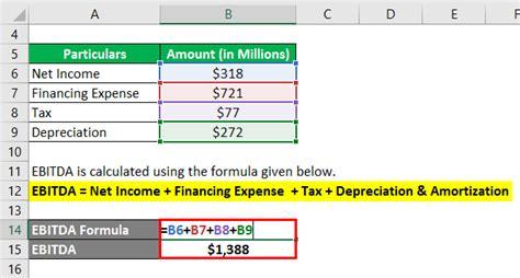 ebitda formula calculator examples  excel template