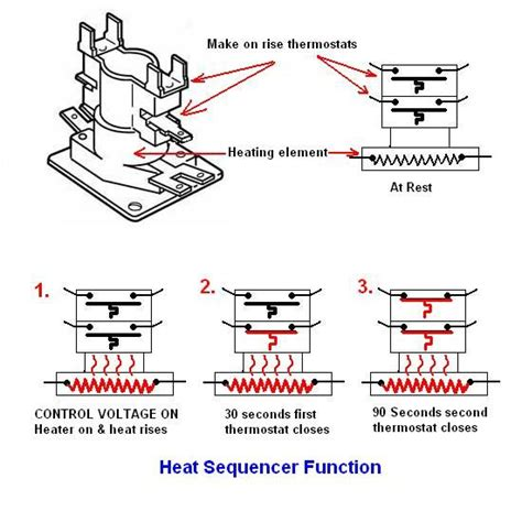 electric heat sequencer wiring diagram for furnace