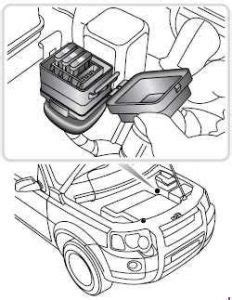 Land Rover Freelander 2 Fuse Box Diagram by Land Rover Freelander L314 1997 2006 Fuse Box
