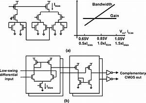 A  Symmetric Load Cml Amplifier And Scaling Behavior   B