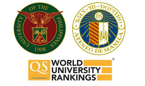 up ateneo place higher in 2014 world rankings newsgraph