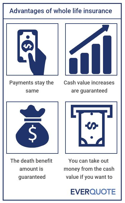 Yes, cash value life insurance is an asset. Find the Best Whole Life Insurance
