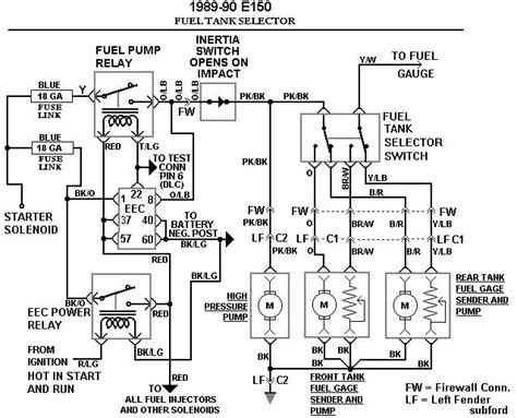 89 Ford E 250 Fuse Diagram by Ignition Wiring Diagram For 2005 Ford F150 Wiring Diagram
