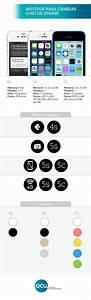Changer Code Pin Iphone Se : cu l es el mejor iphone de los que apple a n mantiene en venta comparamos sus caracter sticas ~ Medecine-chirurgie-esthetiques.com Avis de Voitures