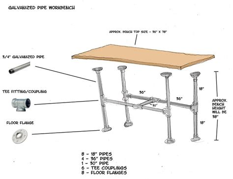 iron pipe desk plans galvanized pipe workbench diy home family the actual