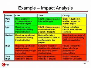 risk impact assessment example emergency contact card With risk and impact analysis template