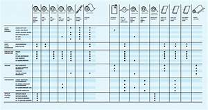 Component Check Sheet