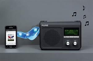 Poste Radio Maison : radio connect e le poste est toujours aux commandes ~ Premium-room.com Idées de Décoration