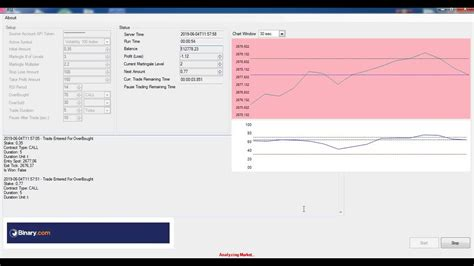 Dream up any number of binary options trading bots, from incredibly simple formulas to vastly complex algorithms. Rsi binary.com Bot - YouTube